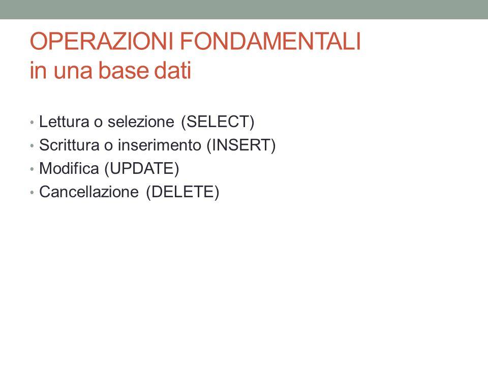 OPERAZIONI FONDAMENTALI in una base dati Lettura o selezione (SELECT) Scrittura o inserimento (INSERT) Modifica (UPDATE) Cancellazione (DELETE)