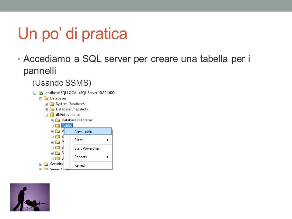 Un po di pratica Accediamo a SQL server per creare una tabella per i pannelli (Usando SSMS)