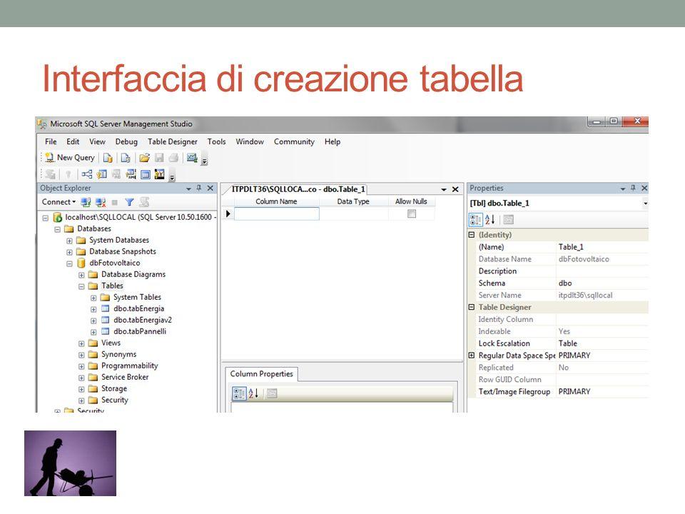 Interfaccia di creazione tabella