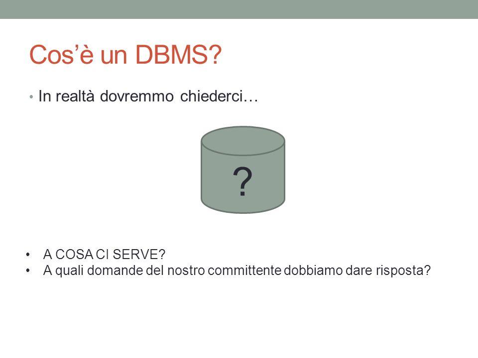 Cosè un DBMS? In realtà dovremmo chiederci… ? A COSA CI SERVE? A quali domande del nostro committente dobbiamo dare risposta?