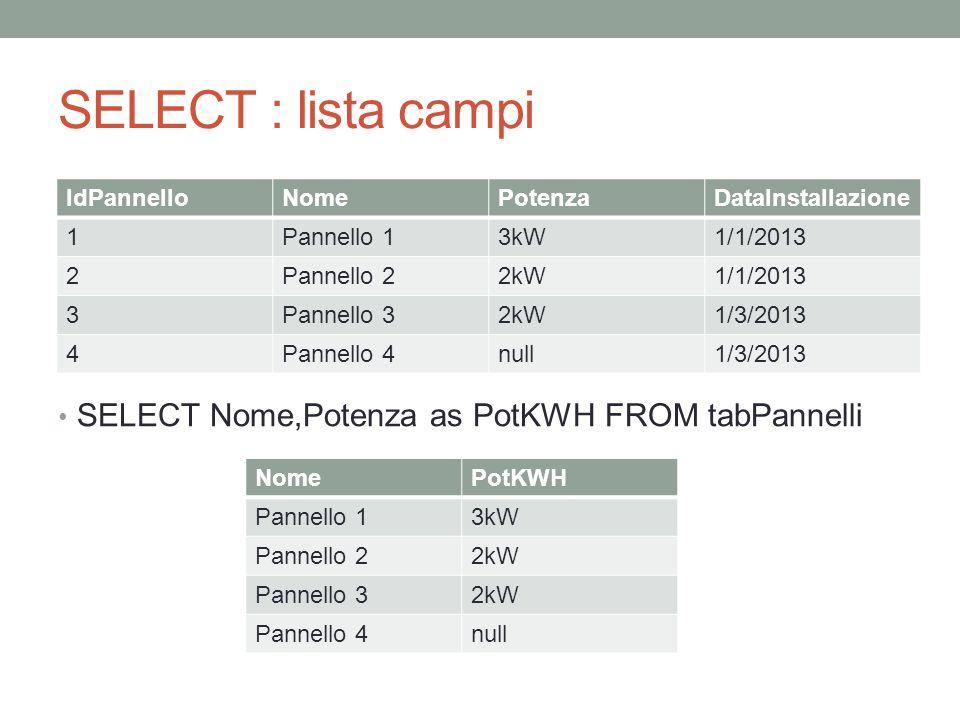 SELECT : lista campi SELECT Nome,Potenza as PotKWH FROM tabPannelli IdPannelloNomePotenzaDataInstallazione 1Pannello 13kW1/1/2013 2Pannello 22kW1/1/20