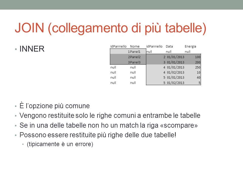 JOIN (collegamento di più tabelle) INNER È lopzione più comune Vengono restituite solo le righe comuni a entrambe le tabelle Se in una delle tabelle n