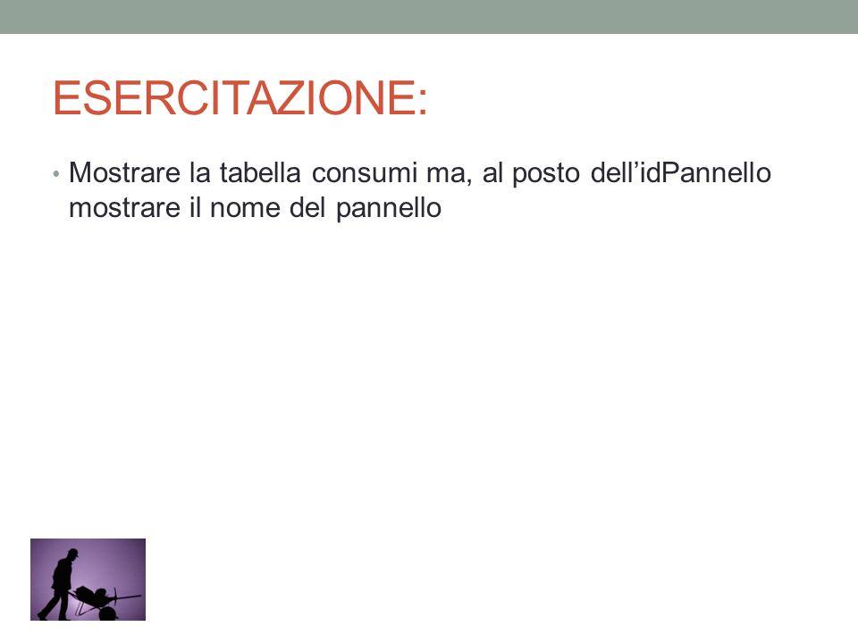 ESERCITAZIONE: Mostrare la tabella consumi ma, al posto dellidPannello mostrare il nome del pannello