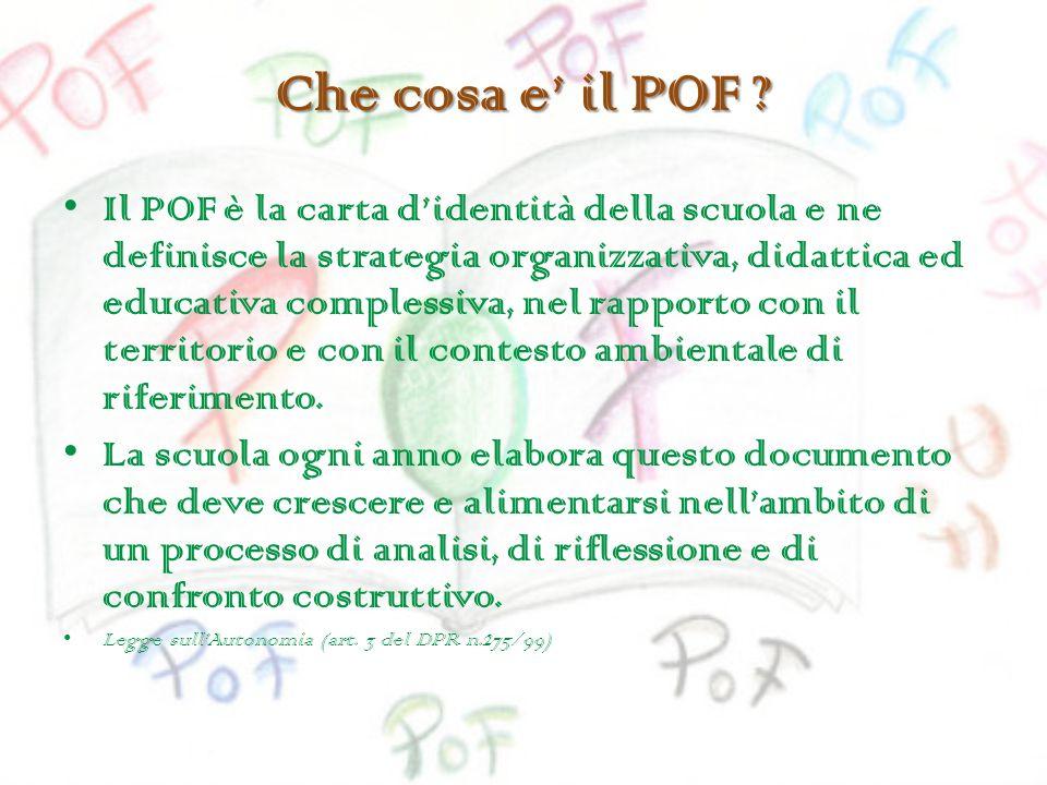 Organi Collegiali Presidente : M.C.COCCIA DS : P.