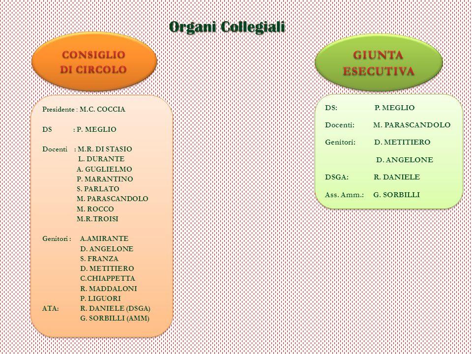 Organi Collegiali Presidente : M.C. COCCIA DS : P. MEGLIO Docenti : M.R. DI STASIO L. DURANTE A. GUGLIELMO P. MARANTINO S. PARLATO M. PARASCANDOLO M.