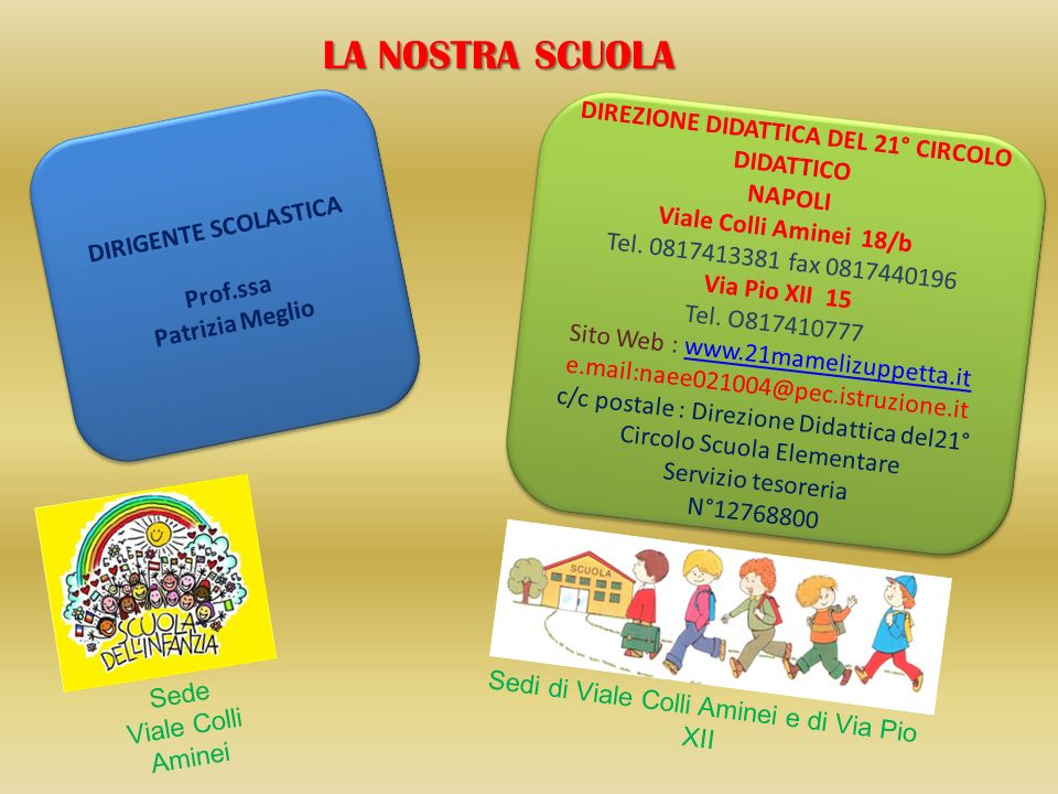 DIREZIONE DIDATTICA DEL 21° CIRCOLO DIDATTICO NAPOLI Viale Colli Aminei 18/b Tel. 0817413381 fax 0817440196 Via Pio XII 15 Tel. O817410777 Sito Web :