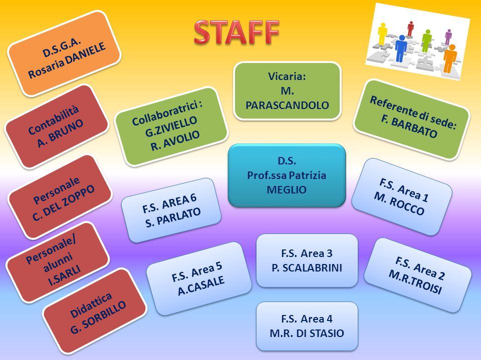 La Scuola dellInfanzia: Ingresso: dalle 8,15 alle 8,45 Uscita : dalle 15,45 alle 16,45 La scuola Primaria: Ingresso : 8,15 Uscita : 1°-2° - 3° :13,39 4°- 5° : 13,25 (martedì – mercoledì- venerdì) 15,30 (lunedì e giovedì) LUfficio di segreteria e il DSGA ricevono il pubblico LUN-MER-VEN dalle 9.00alle 12.00 Il Dirigente Scolastico riceve su appuntamento