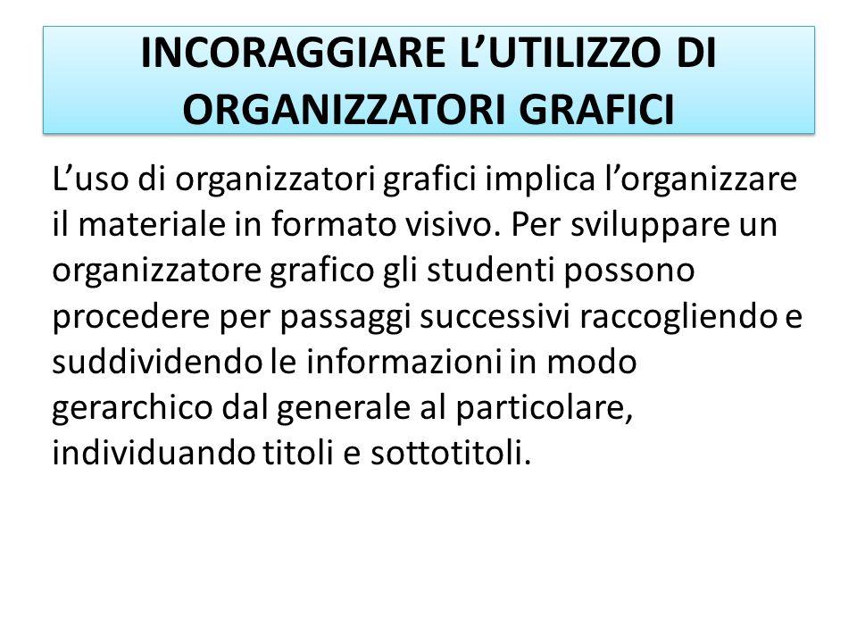 INCORAGGIARE LUTILIZZO DI ORGANIZZATORI GRAFICI Luso di organizzatori grafici implica lorganizzare il materiale in formato visivo. Per sviluppare un o