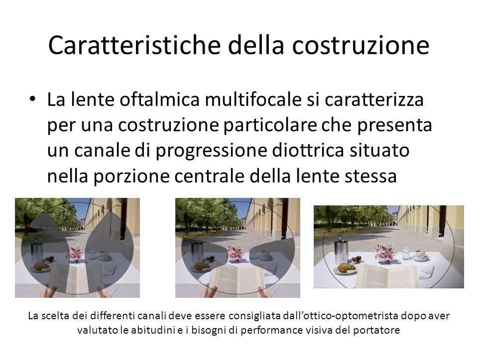 Caratteristiche della costruzione La lente oftalmica multifocale si caratterizza per una costruzione particolare che presenta un canale di progression