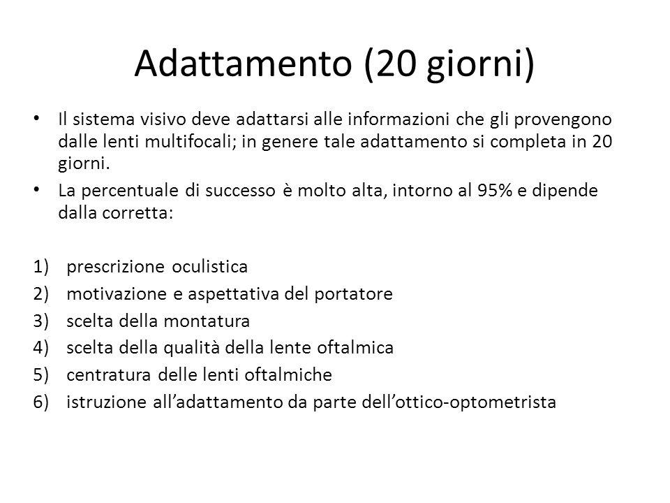 Adattamento (20 giorni) Il sistema visivo deve adattarsi alle informazioni che gli provengono dalle lenti multifocali; in genere tale adattamento si c