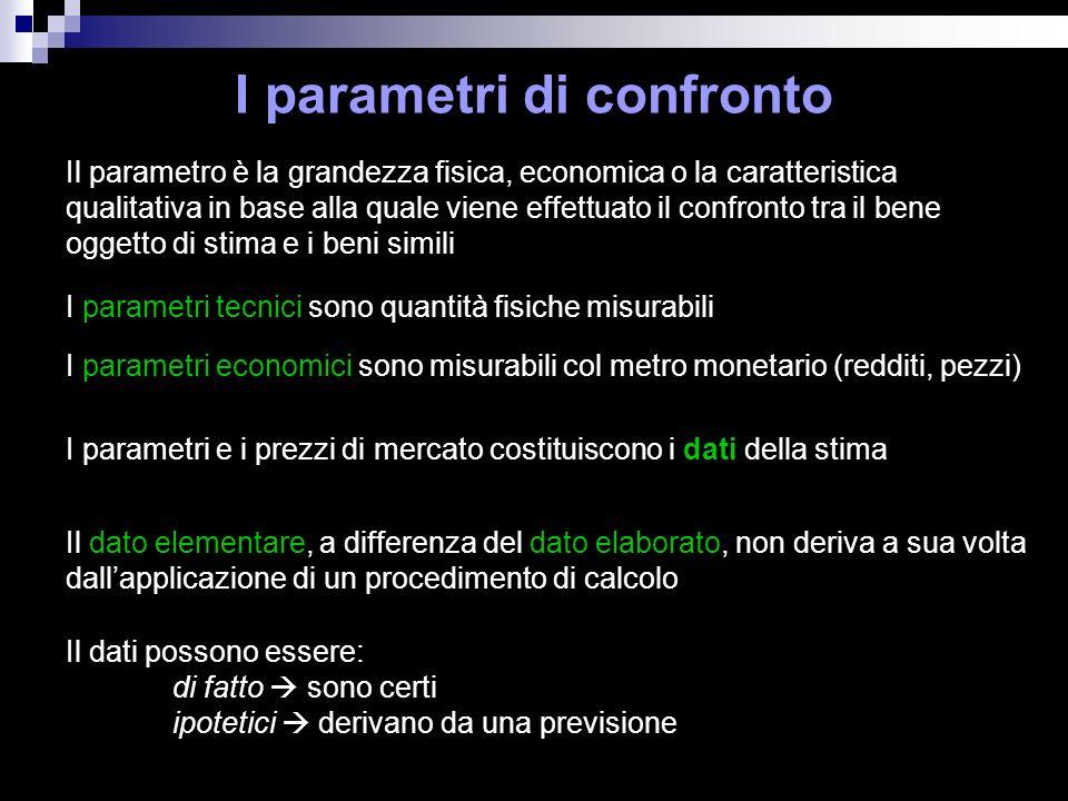 I parametri di confronto Il parametro è la grandezza fisica, economica o la caratteristica qualitativa in base alla quale viene effettuato il confront