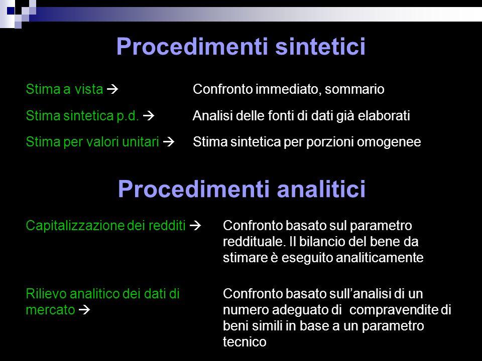 Procedimenti sintetici Stima a vista Stima sintetica per porzioni omogenee Confronto immediato, sommario Stima per valori unitari Stima sintetica p.d.