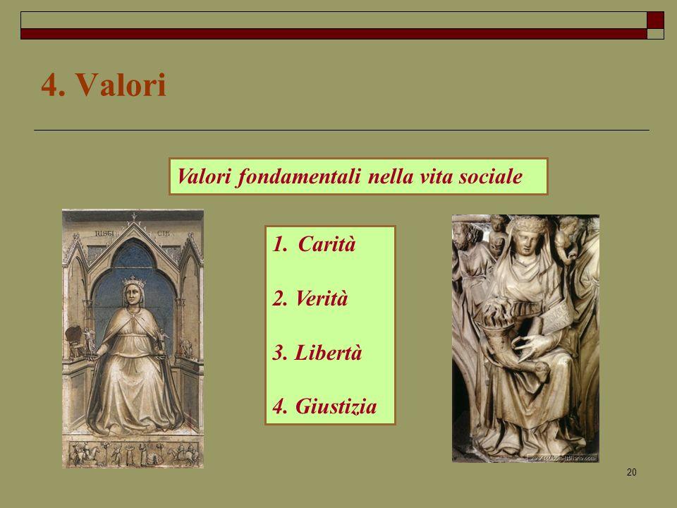 20 4. Valori 1.Carità 2. Verità 3. Libertà 4. Giustizia Valori fondamentali nella vita sociale