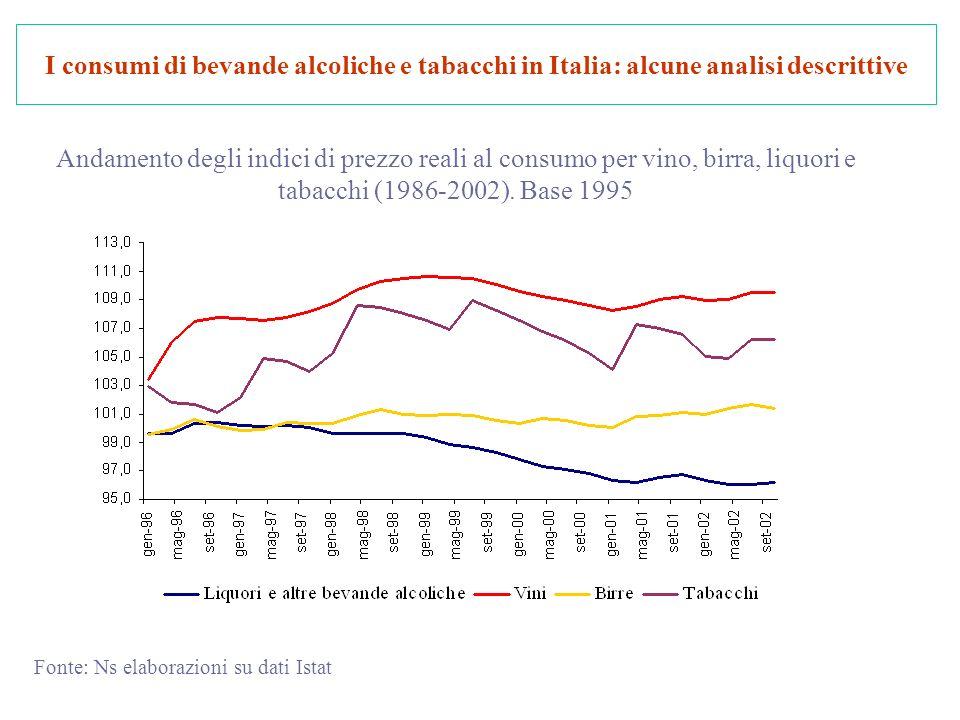 I consumi di bevande alcoliche e tabacchi in Italia: alcune analisi descrittive Andamento degli indici di prezzo reali al consumo per vino, birra, liquori e tabacchi (1986-2002).