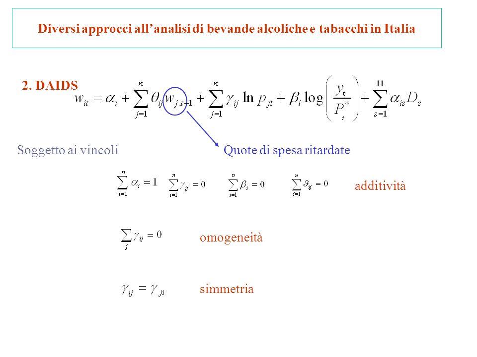 Diversi approcci allanalisi di bevande alcoliche e tabacchi in Italia 2.