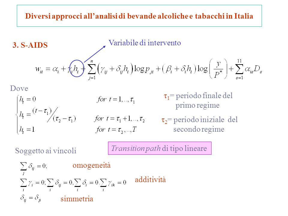 Diversi approcci allanalisi di bevande alcoliche e tabacchi in Italia 3.