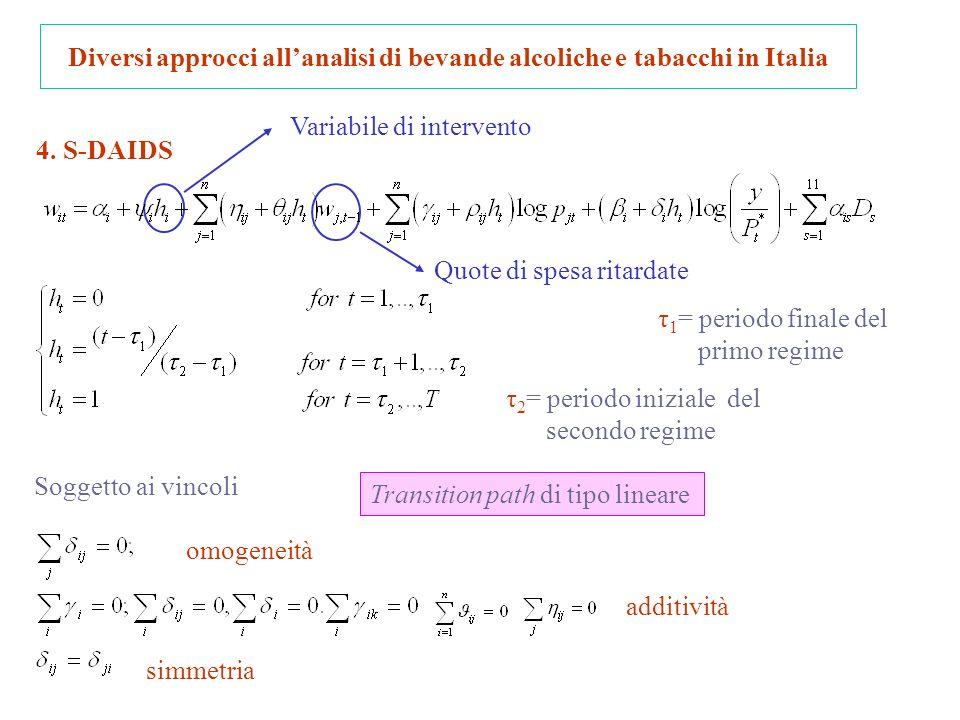 Diversi approcci allanalisi di bevande alcoliche e tabacchi in Italia 4.