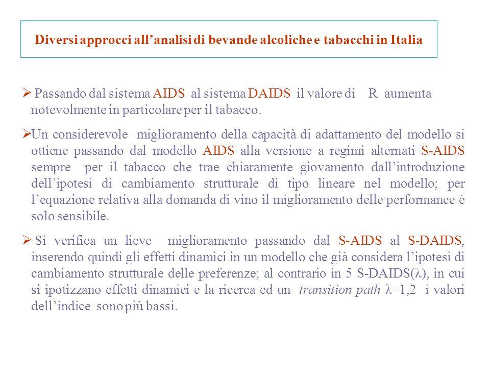Diversi approcci allanalisi di bevande alcoliche e tabacchi in Italia Passando dal sistema AIDS al sistema DAIDS il valore di R aumenta notevolmente in particolare per il tabacco.