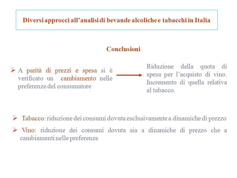 Diversi approcci allanalisi di bevande alcoliche e tabacchi in Italia Conclusioni A parità di prezzi e spesa si è verificato un cambiamento nelle preferenze del consumatore Riduzione della quota di spesa per lacquisto di vino.