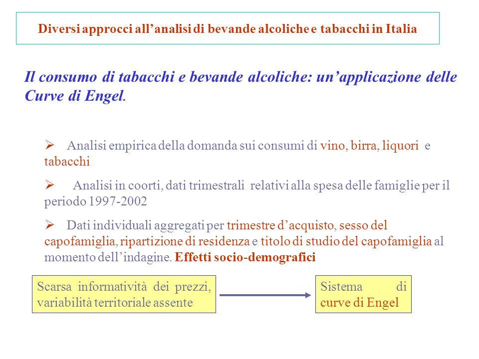 Diversi approcci allanalisi di bevande alcoliche e tabacchi in Italia Il consumo di tabacchi e bevande alcoliche: unapplicazione delle Curve di Engel.