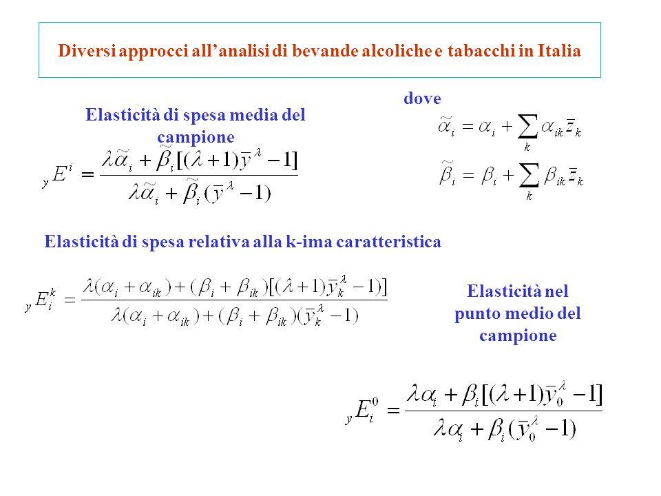 Diversi approcci allanalisi di bevande alcoliche e tabacchi in Italia dove Elasticità di spesa media del campione Elasticità di spesa relativa alla k-ima caratteristica Elasticità nel punto medio del campione