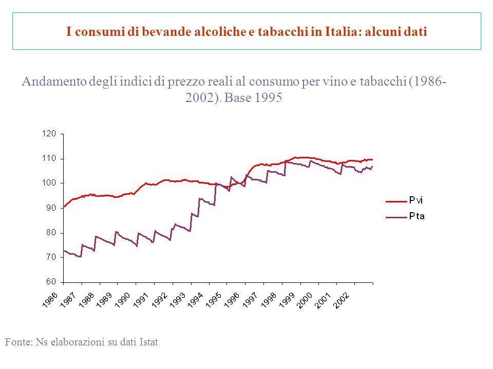 I consumi di bevande alcoliche e tabacchi in Italia: alcuni dati Andamento degli indici di prezzo reali al consumo per vino e tabacchi (1986- 2002).