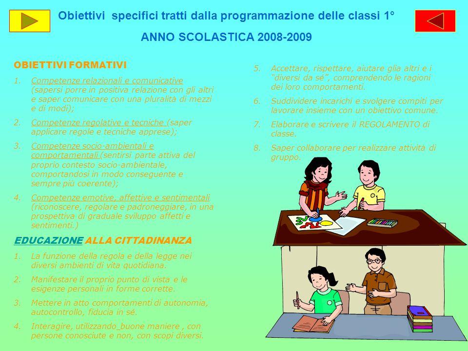 Obiettivi specifici tratti dalla programmazione delle classi 1° ANNO SCOLASTICA 2008-2009 OBIETTIVI FORMATIVI 1.Competenze relazionali e comunicative