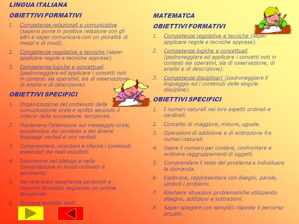 LINGUA ITALIANA OBIETTIVI FORMATIVI 1.Competenze relazionali e comunicative (sapersi porre in positiva relazione con gli altri e saper comunicare con