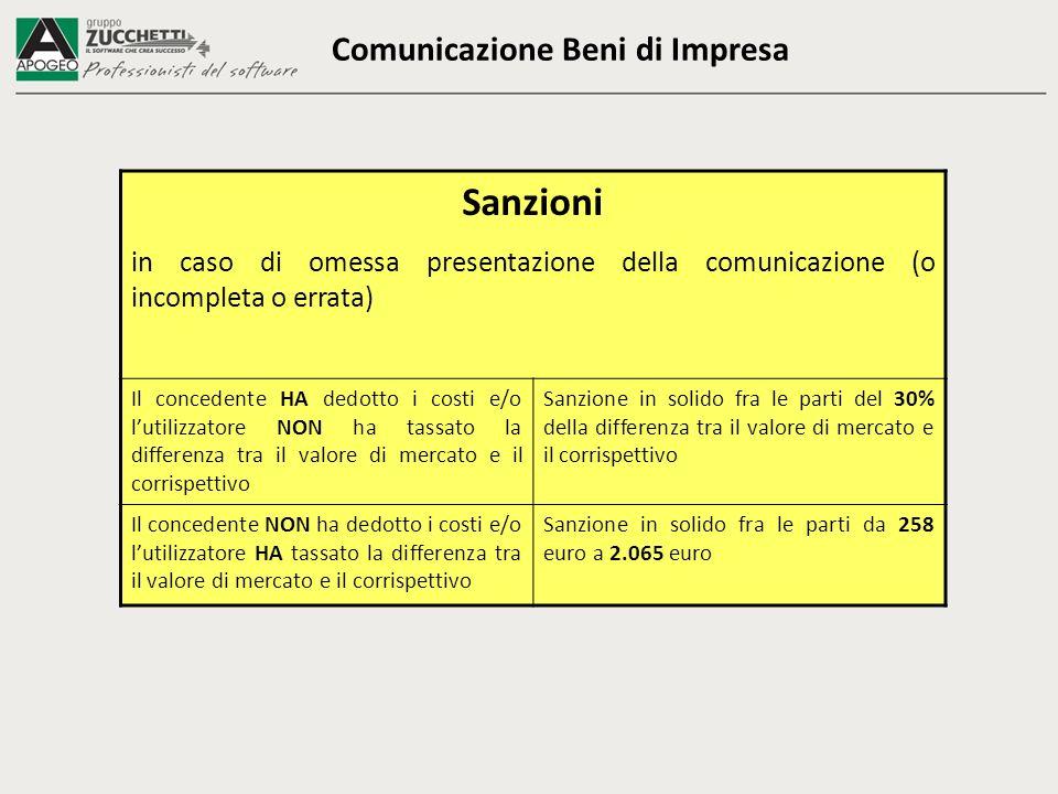 Comunicazione Beni di Impresa Sanzioni in caso di omessa presentazione della comunicazione (o incompleta o errata) Il concedente HA dedotto i costi e/