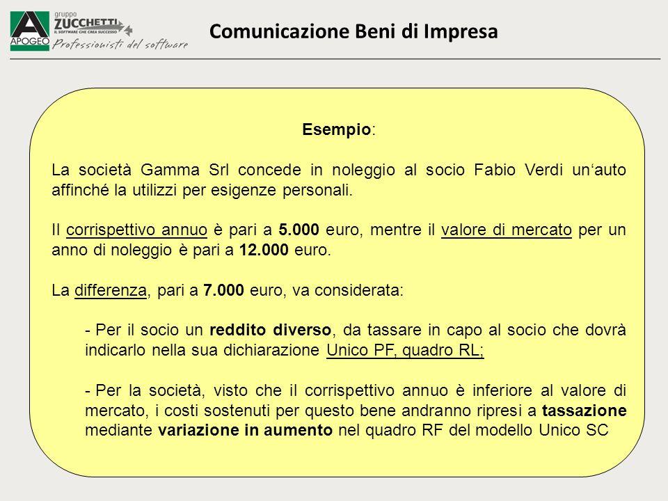 Comunicazione Beni di Impresa Esempio: La società Gamma Srl concede in noleggio al socio Fabio Verdi unauto affinché la utilizzi per esigenze personal