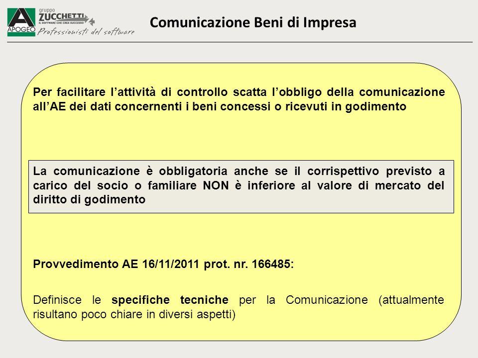 Comunicazione Beni di Impresa Per facilitare lattività di controllo scatta lobbligo della comunicazione allAE dei dati concernenti i beni concessi o r
