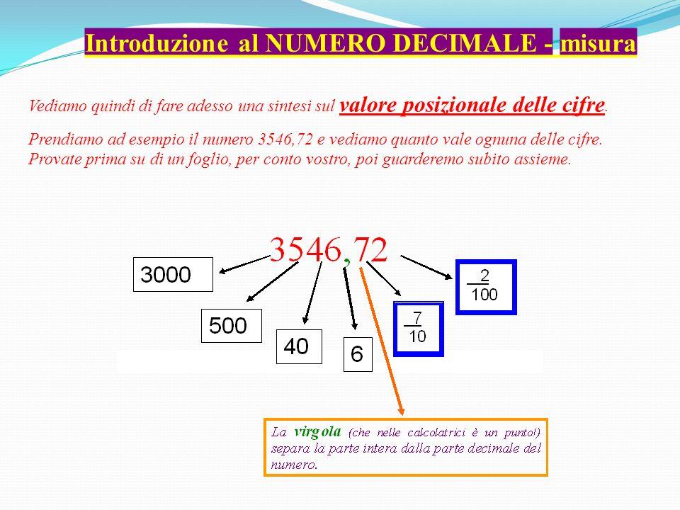 Introduzione al NUMERO DECIMALE - misura Vediamo quindi di fare adesso una sintesi sul valore posizionale delle cifre. Prendiamo ad esempio il numero