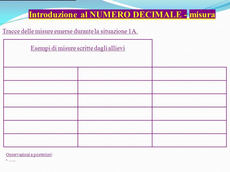 Introduzione al NUMERO DECIMALE - misura Esempi di misure scritte dagli allievi Tracce delle misure emerse durante la situazione 1A.