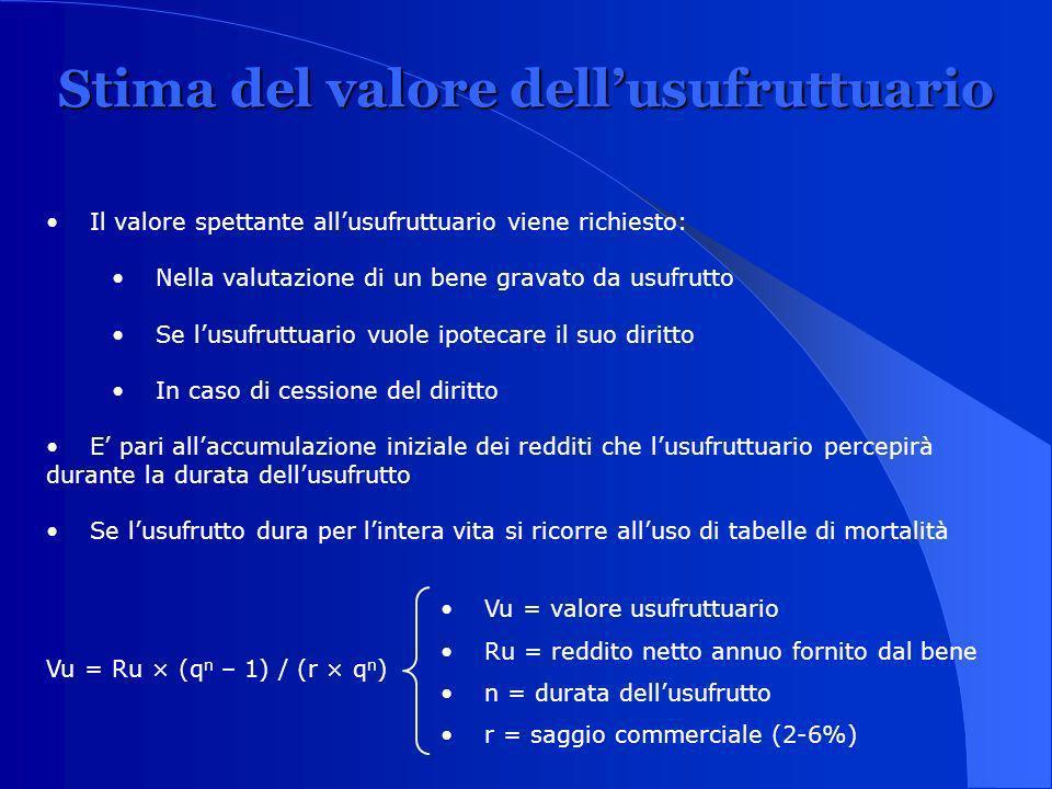 Stima del valore dellusufruttuario Il valore spettante allusufruttuario viene richiesto: Nella valutazione di un bene gravato da usufrutto Se lusufrut