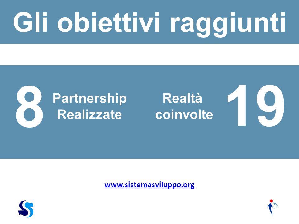www.sistemasviluppo.org Gli obiettivi raggiunti Partnership Realizzate 8 19 Realtà coinvolte