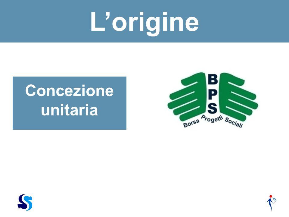 Lorigine Concezione unitaria