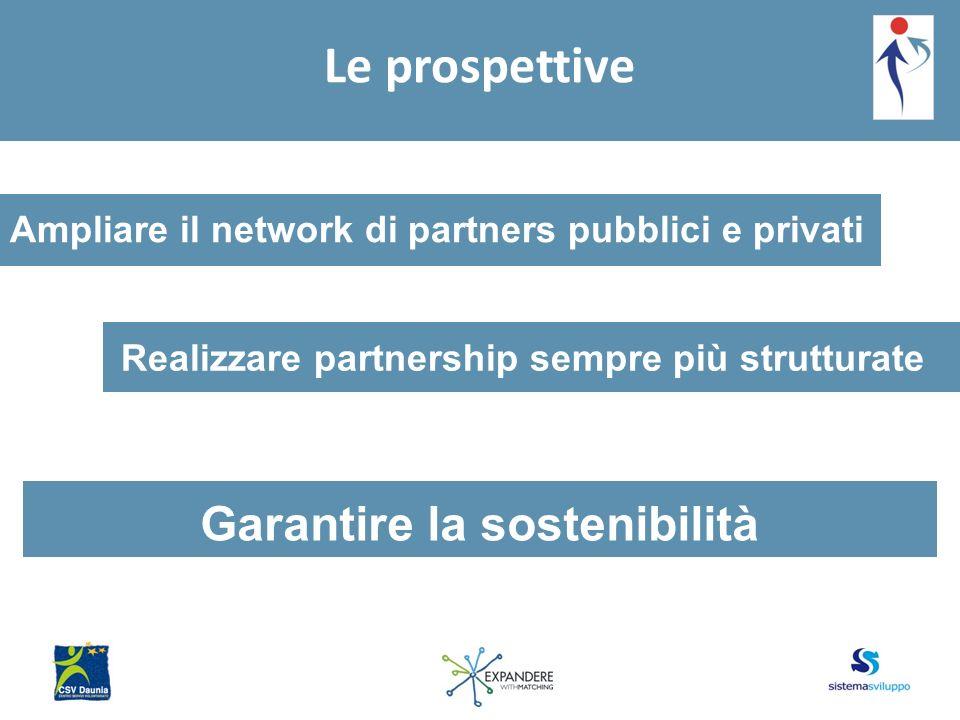 Le prospettive Ampliare il network di partners pubblici e privati Garantire la sostenibilità Realizzare partnership sempre più strutturate