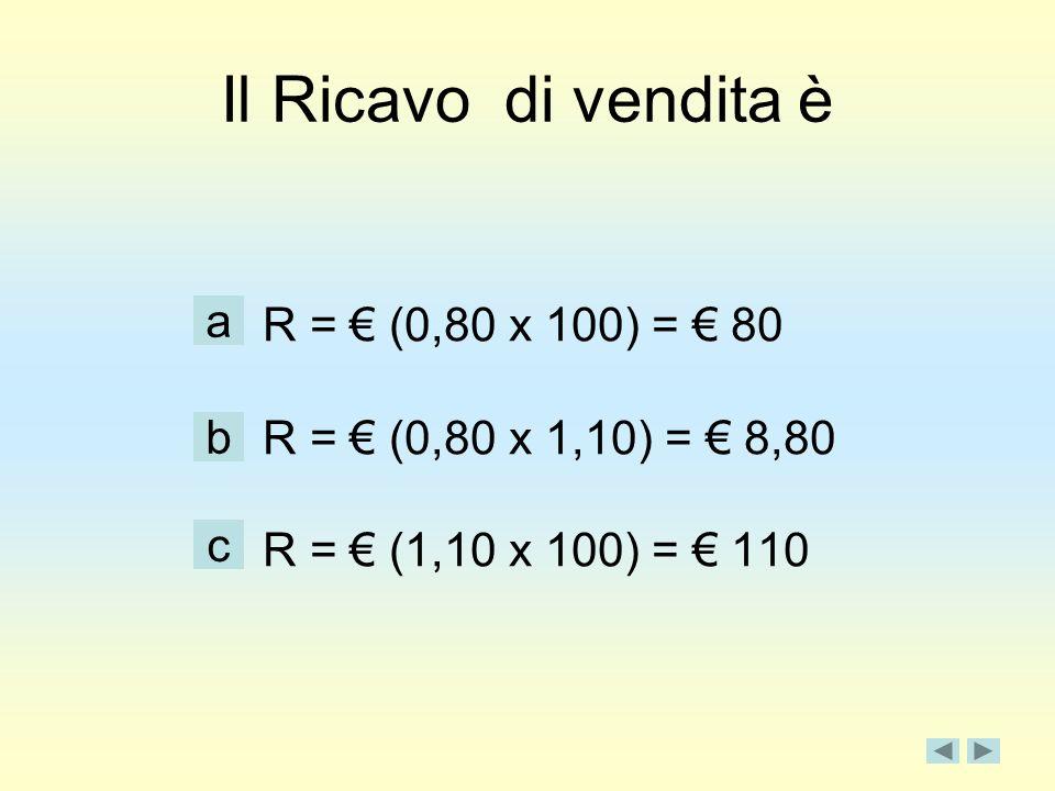 Il Costo dacquisto è C = (0,80 x 100) = 80 C = (1,10 x 100) = 110 C = (0,80 x 1,10) = 8,80 a b c