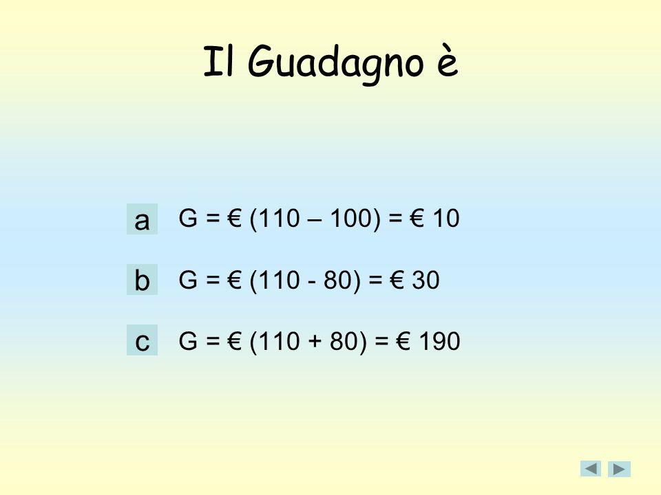 Il Ricavo di vendita è R = (0,80 x 100) = 80 R = (0,80 x 1,10) = 8,80 R = (1,10 x 100) = 110 a b c