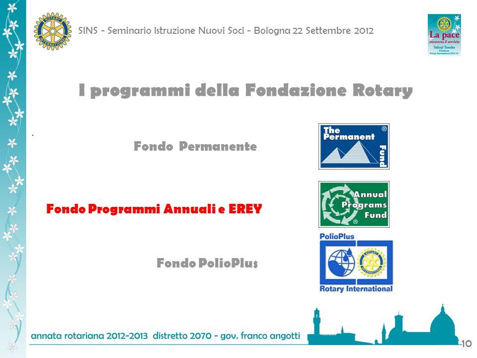 SINS - Seminario Istruzione Nuovi Soci - Bologna 22 Settembre 2012 10 I programmi della Fondazione Rotary. Fondo Permanente Fondo Programmi Annuali e