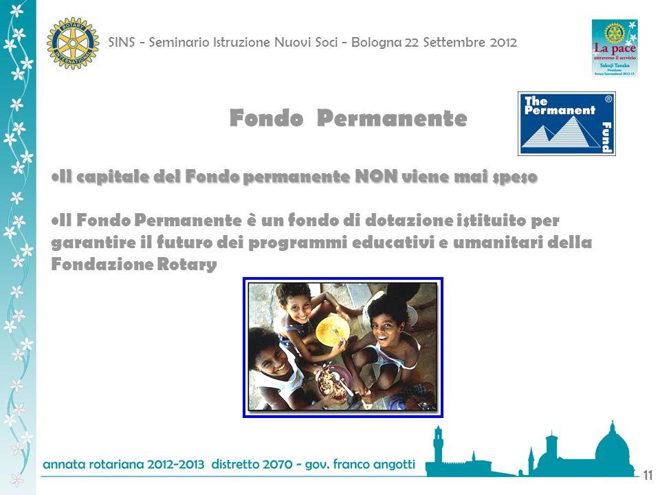 SINS - Seminario Istruzione Nuovi Soci - Bologna 22 Settembre 2012 11 Fondo Permanente Il capitale del Fondo permanente NON viene mai speso Il capital