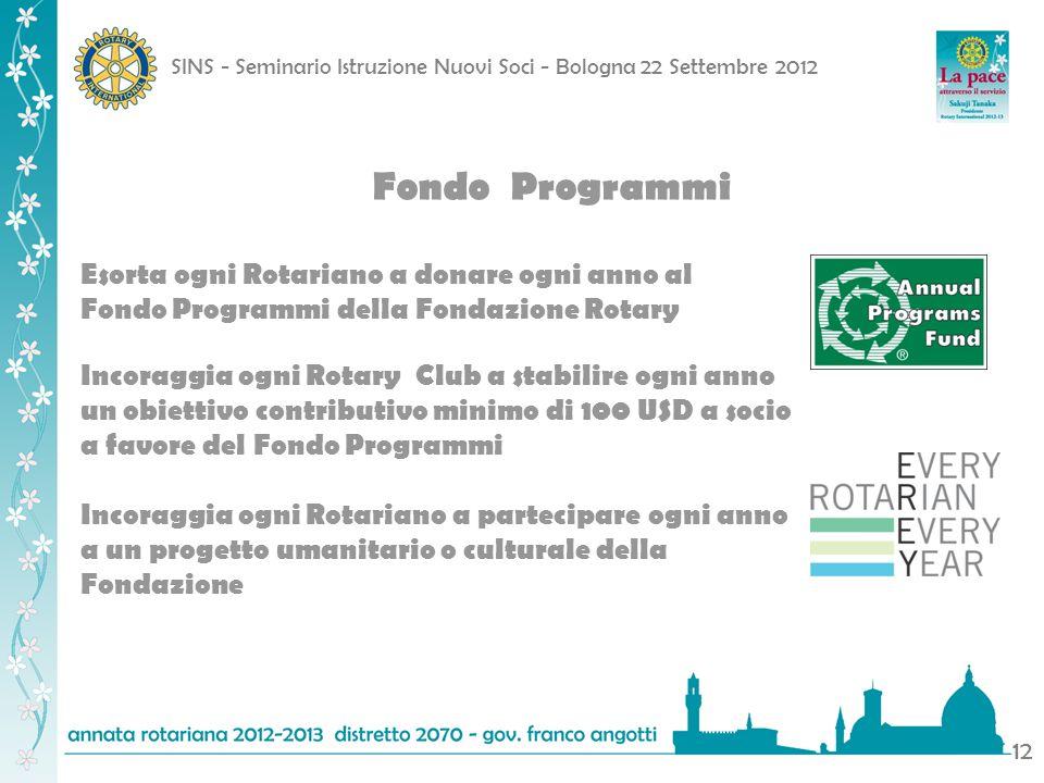 SINS - Seminario Istruzione Nuovi Soci - Bologna 22 Settembre 2012 12 Fondo Programmi Esorta ogni Rotariano a donare ogni anno al Fondo Programmi dell