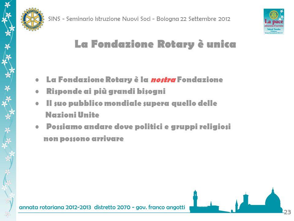 SINS - Seminario Istruzione Nuovi Soci - Bologna 22 Settembre 2012 23 La Fondazione Rotary è unica La Fondazione Rotary è la nostra Fondazione Rispond