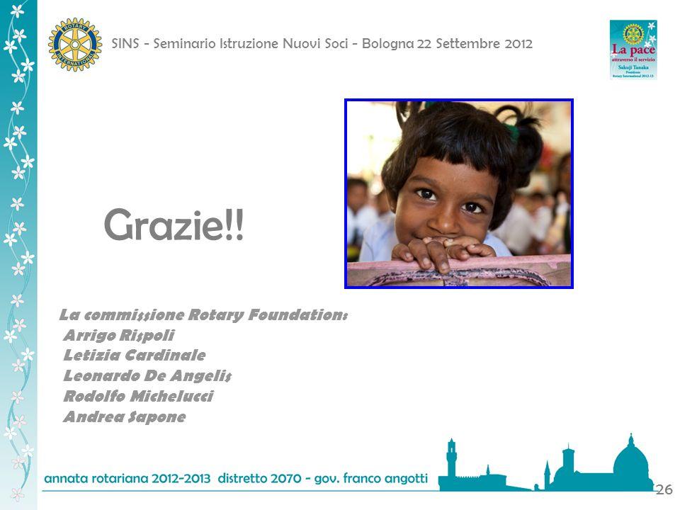 SINS - Seminario Istruzione Nuovi Soci - Bologna 22 Settembre 2012 26 Grazie!! La commissione Rotary Foundation: Arrigo Rispoli Letizia Cardinale Leon