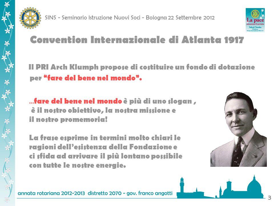 SINS - Seminario Istruzione Nuovi Soci - Bologna 22 Settembre 2012 3 Convention Internazionale di Atlanta 1917 Il PRI Arch Klumph propose di costituir