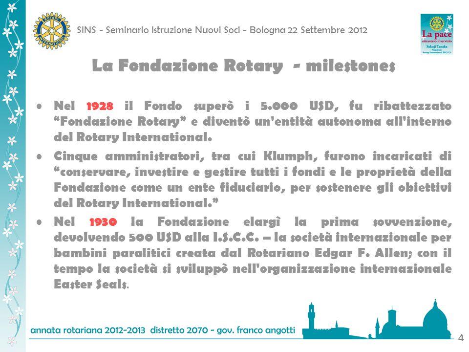 SINS - Seminario Istruzione Nuovi Soci - Bologna 22 Settembre 2012 25 Il Distretto 2070 ha: 102 Benefattori Rotariani che hanno donato da 1.000 a 9.999 dollari alla RF 17 Grandi Donatori di Primo Livello Rotariani che hanno donato da 10.000 a 24.999 dollari alla RF 4 Grandi Donatori di Secondo Livello Rotariani che hanno donato da 25.000 a 49.999 dollari alla RF 3 Grandi Donatori di Terzo livello Rotariani che hanno donato da 50.000 a 99.999 dollari alla RF 3 Grandi donatori di quarto Livello Rotariani che hanno donato da 100.000 a 249.999 dollari alla RF