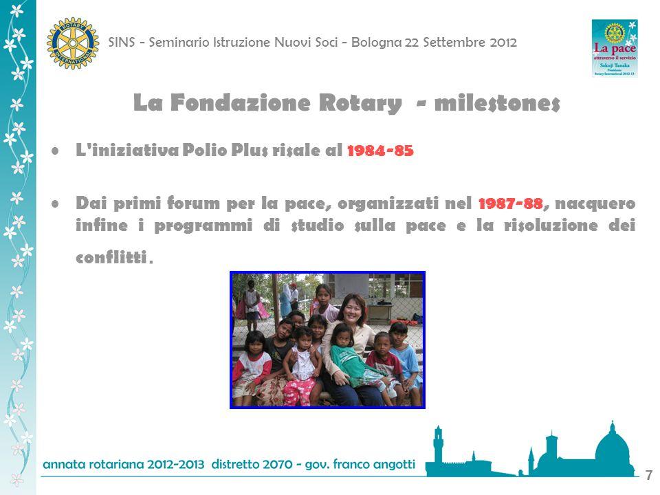 SINS - Seminario Istruzione Nuovi Soci - Bologna 22 Settembre 2012 7 La Fondazione Rotary - milestones L'iniziativa Polio Plus risale al 1984-85 Dai p