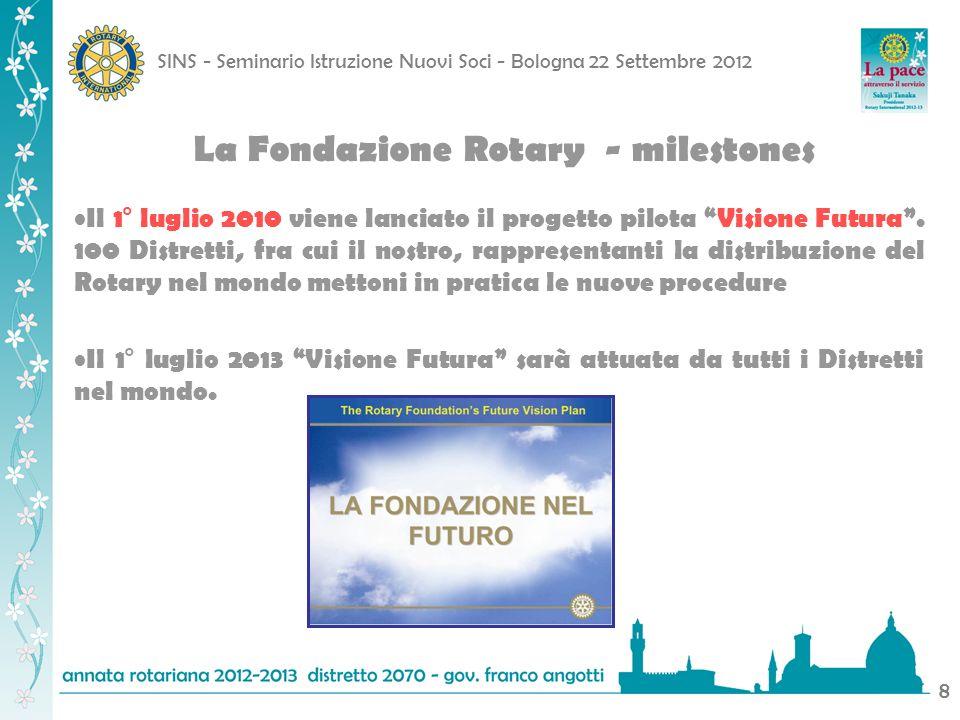 SINS - Seminario Istruzione Nuovi Soci - Bologna 22 Settembre 2012 8 La Fondazione Rotary - milestones Il 1° luglio 2010 viene lanciato il progetto pi