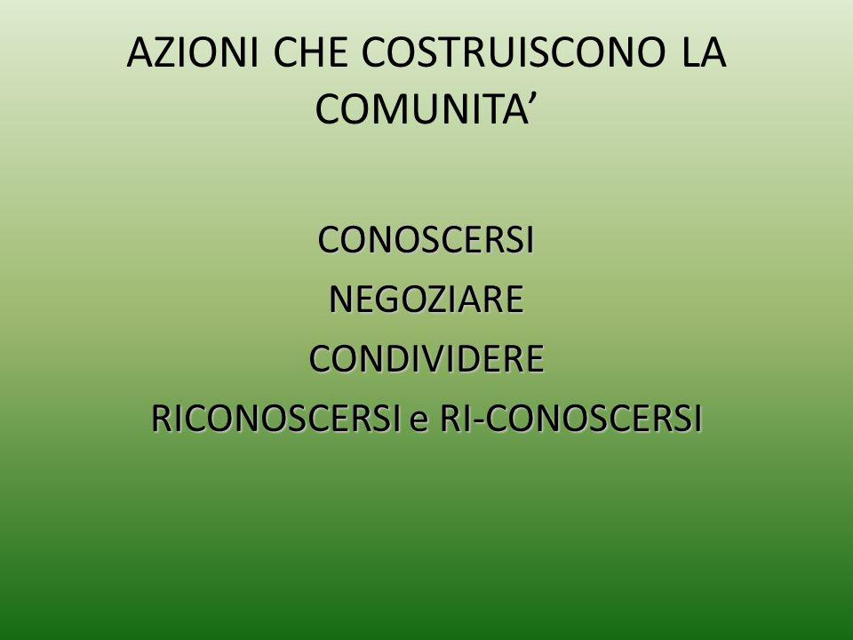 AZIONI CHE COSTRUISCONO LA COMUNITA CONOSCERSINEGOZIARECONDIVIDERE RICONOSCERSI e RI-CONOSCERSI