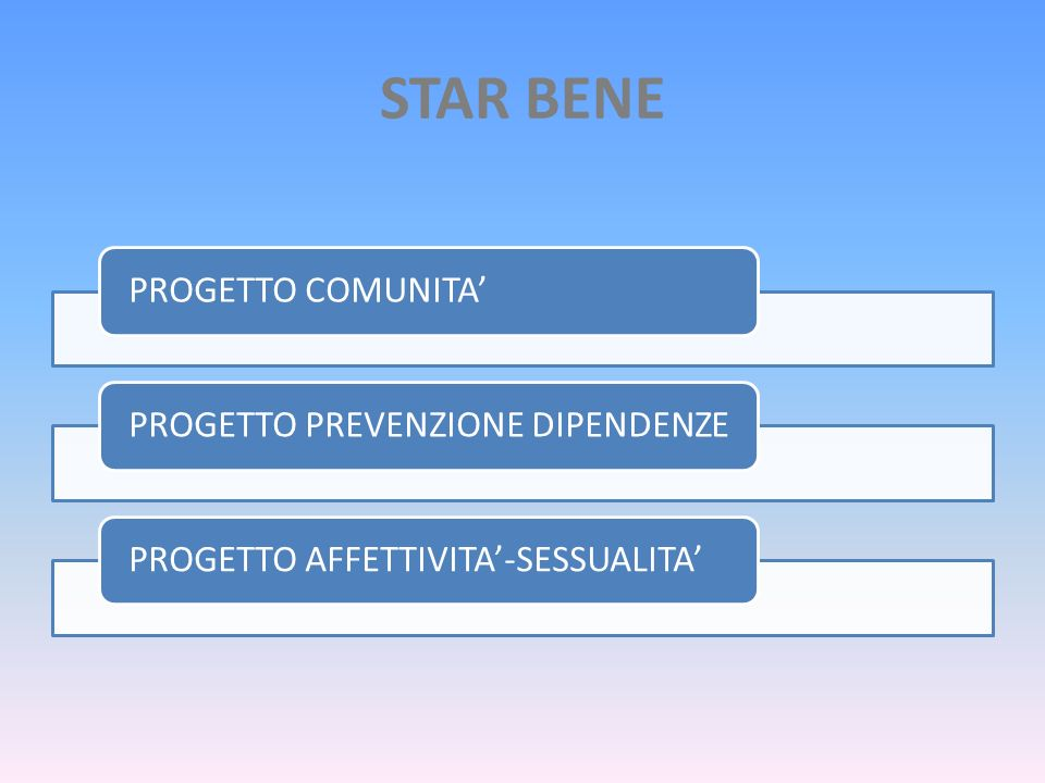 STAR BENE PROGETTO COMUNITAPROGETTO PREVENZIONE DIPENDENZEPROGETTO AFFETTIVITA-SESSUALITA